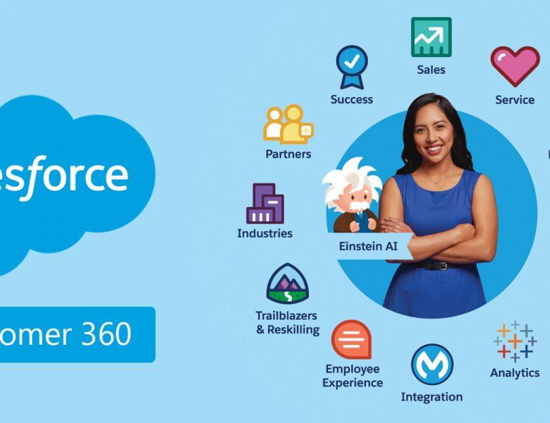 Bulut Tabanlı Salesforce